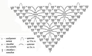 Вязание шали узором паучки